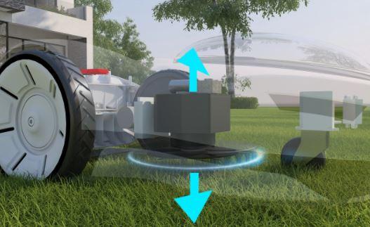 Novabot Mähroboter Funktion